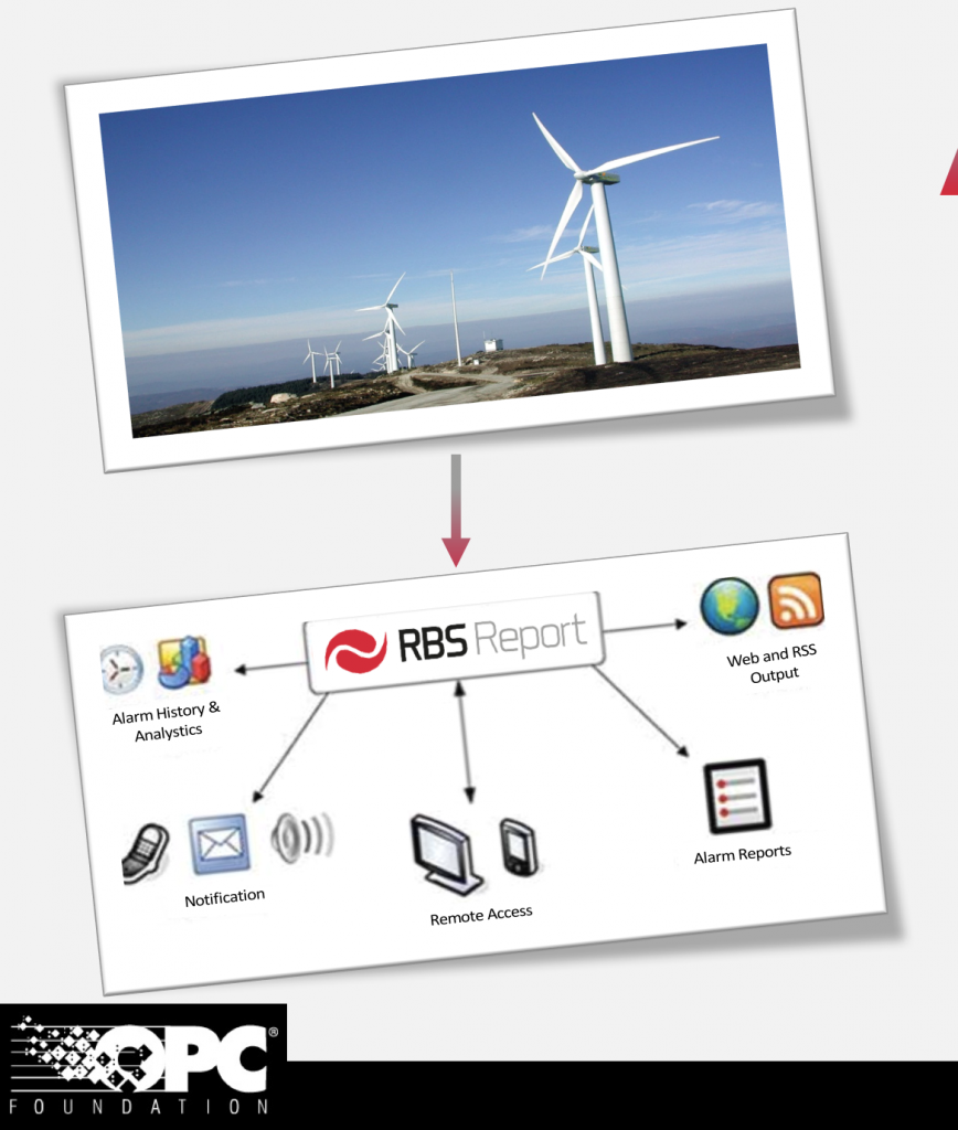 Wind Power Plant Management Software